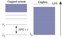 Dibujo20151210 small gapped and gapless spectrum quantum system nature com