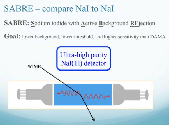Dibujo20151215 sabre detector schema
