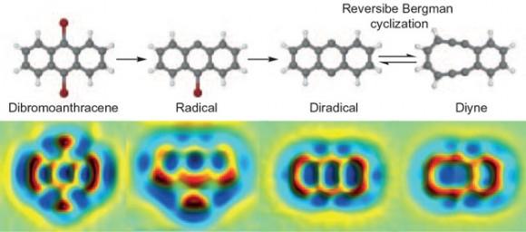 Dibujo20160125 Reverse-Bergman-cyclisation_NCHEM_2438 rsc org chemistryworld