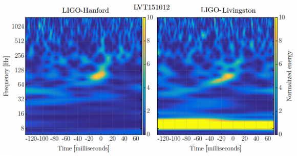 Dibujo20160214 lvt151012 hanford livingston signals adv ligo collag
