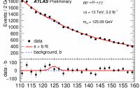 Dibujo20160217 higgs atlas lhc run 2 diphoton channel atlas lhc cern