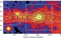 Dibujo2016037 small Acceleration of petaelectronvolt protons in the Galactic Centre VHE gamma-ray image of the Galactic Centre region nature17147-f1