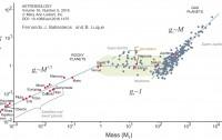 Dibujo20160427 walking in exoplanets star wars ballesteros luque astrobiology