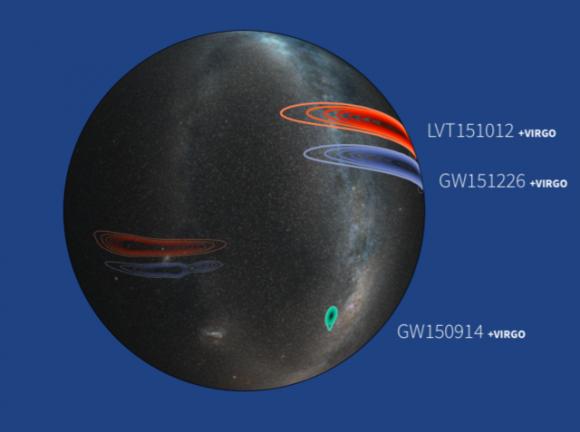 Dibujo20160616 sky position of three ligo signals ligo simulating the inclusion of virgo detector