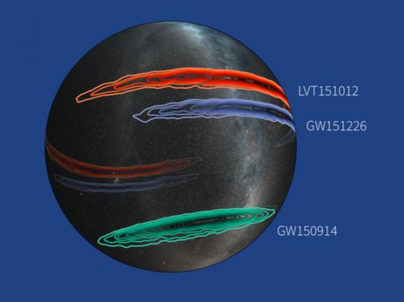 Dibujo20160616 sky position of three ligo signals ligo without virgo