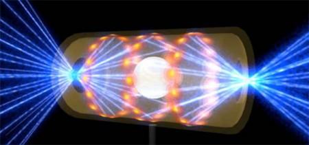 Dibujo20160623 nif inertial confinement fusion goal