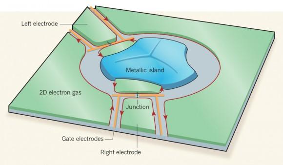 Dibujo20160804 nanodevice to investigate charge quantization 536038a-f1