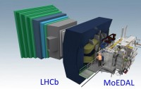 Dibujo20160810 MoEDAL LHCb LHC CERN