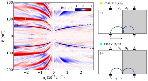 dibujo20160930-origin-of-kinks-in-the-even-order-of-the-pp-resonance-peak-from-semiclassical-simulations-sciencemag-org