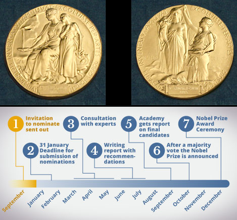 dibujo20161002-nobel-prize-medals-and-decision-process-from-nominations