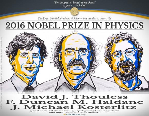 dibujo20161004-2016-nobel-prize-physics-thouless-haldane-kosterlitz-nobelprize-org