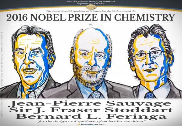dibujo20161005-sauvage-stoddart-feringa-nobel-prize-chemistry-2016-nobelprize-org
