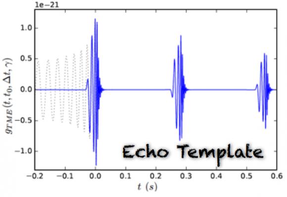 dibujo20161012-gravitational-wave-echo-from-event-horizon-theoretical-signal