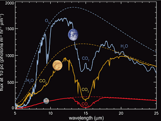 dibujo20161022-como-detectar-vida-mas-alla-del-sistema-solar-eureka-daniel-marin-naukas