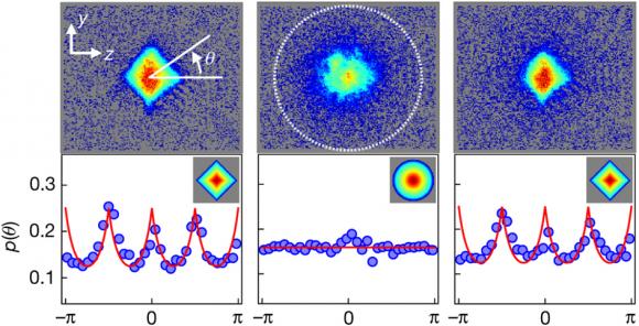 dibujo20161104-experimental-result-emergence-of-a-turbulent-cascade-in-a-quantum-gas-nature20114-f1