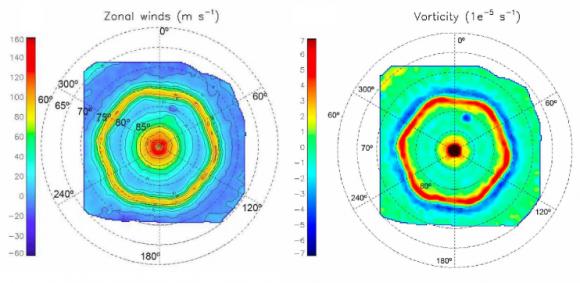 dibujo20161115-maps-zonal-wind-speeds-and-vorticity-north-pole-saturn-sayanagi-et-al-arxiv-org