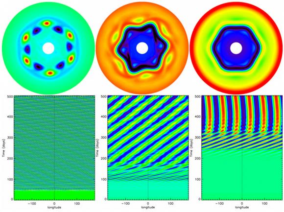 dibujo20161115-simulations-gaussian-jet-and-vertical-wind-configurations-2015-raul-morales-juberias-et-al