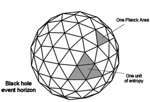dibujo20161127-bekenstein-mukhanov-idea-entropy