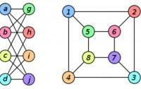 dibujo20170108-graph-isomorphism-example
