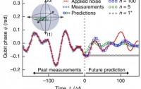 Dibujo20170125 predictive control qubit engineered noise ncomms14106