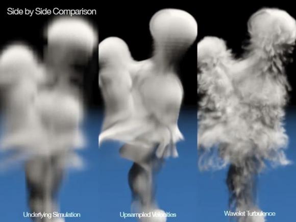 Dibujo20170402 wavelet turbulence computational fluid dynamics
