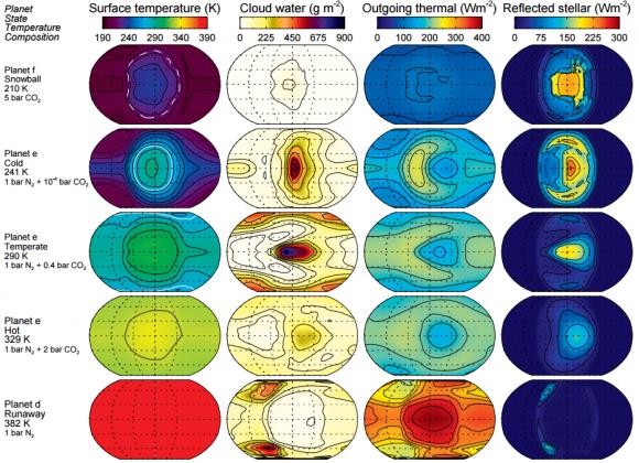 Dibujo20170406 planets atmospheric simulation trappist d e f arxiv 1703 05815