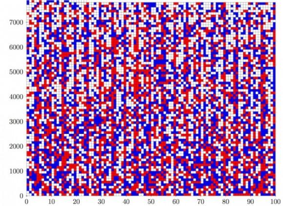 Dibujo20170417 largest proof 200 terabyte length nature com news Marijn Heule