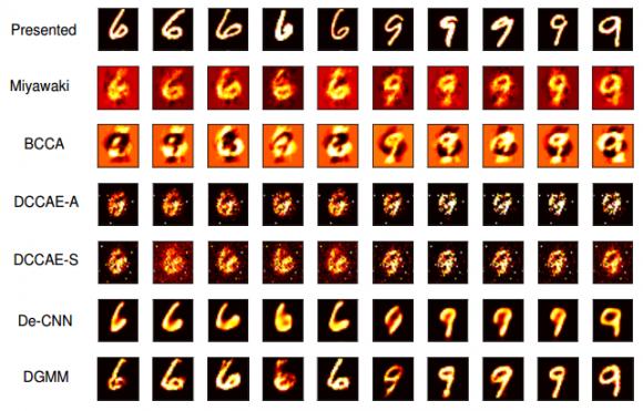 Dibujo20170508 reconstructed handwritten digits from fMRI arxiv 1704 07575