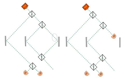 Dibujo20170520 two interferometers with three detectors arxiv 1605 02181