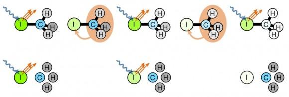 Dibujo20170605 Enhanced ionization of the molecule nature22373-f2