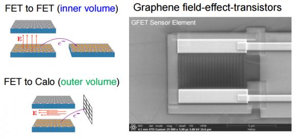 Dibujo20170607 graphene field-effect transistor Mariangela Lisanti Aspen 2017