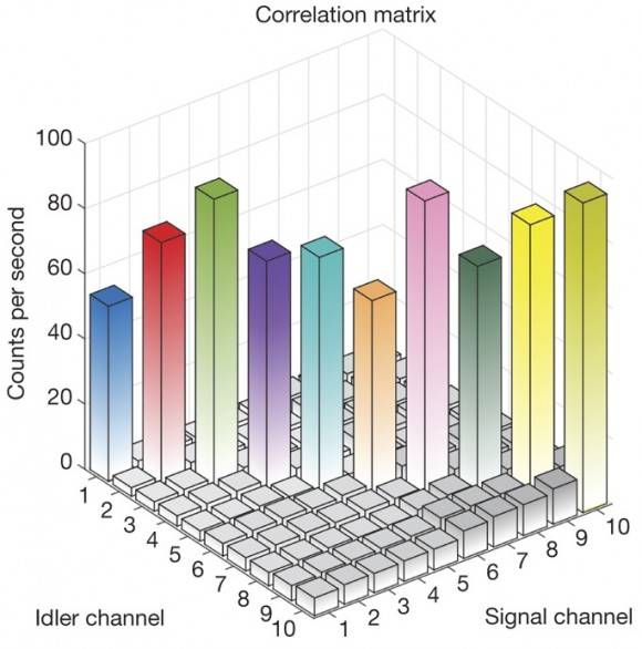 Dibujo20170630 Characterization of the quantum state dimensionality nature22986-f2