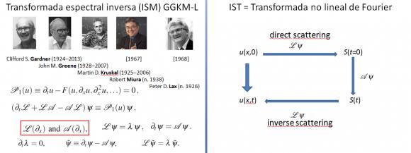 DIbujo20170720 transformada espectral inversa ggkml ist