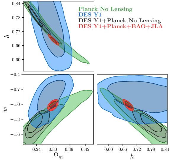 Dibujo20170805 dark energy hubble matter LCDM Planck DES darkenergysurvey org