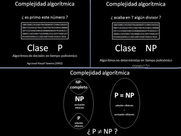 Dibujo20170924 slide 08-10 Superpoder Cuantico Ciencia Jot Down 2017
