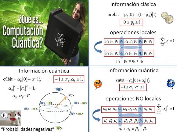 Dibujo20170924 slide 14-18 Superpoder Cuantico Ciencia Jot Down 2017