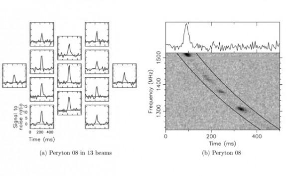 Dibujo20171010 peryton parkes telescope Spectrograms iopscience iop org 10 1088 0004-637X