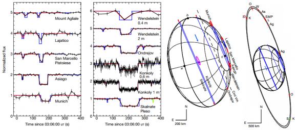 Dibujo20171012 ring dwarf planet Haumea stellar occultation 10 1038 nature24051