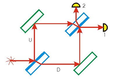 Dibujo20171014 Mach-Zehnder Interferometer faraday physics utoronto ca Harrison