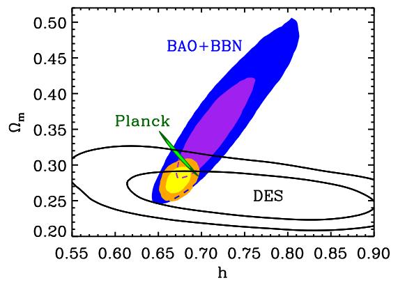 Dibujo20171102 Dark Energy Survey Year 1 Results Hubble Constant arxiv 1711 0040