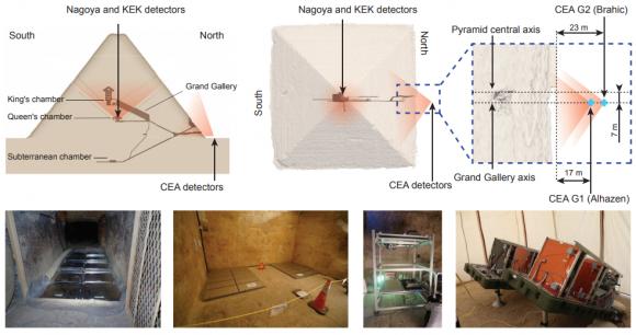 Dibujo20171105 Muon detectors installed for Khufu Pyramid nature 10 1038 nature24647