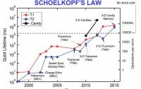 Dibujo20171114-schoelkopf-law-2015-science
