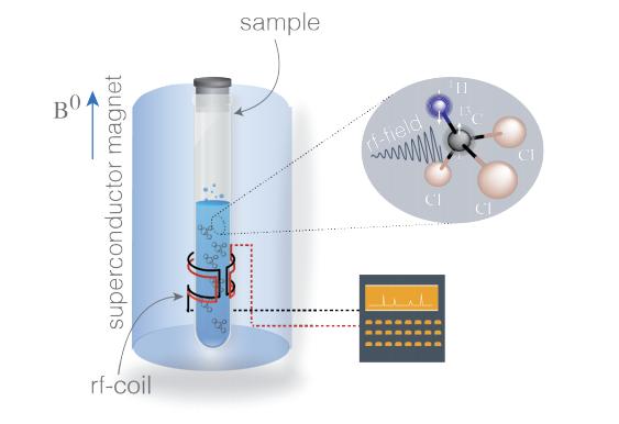 Dibujo20171128 schematic experiment arxiv 1711 03323