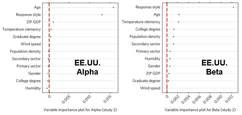 La temperatura podr a ser la clave de la influencia del for Como se escribe beta