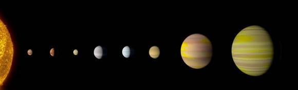 Dibujo20171214 kepler google ia solar system analog extrasolar system
