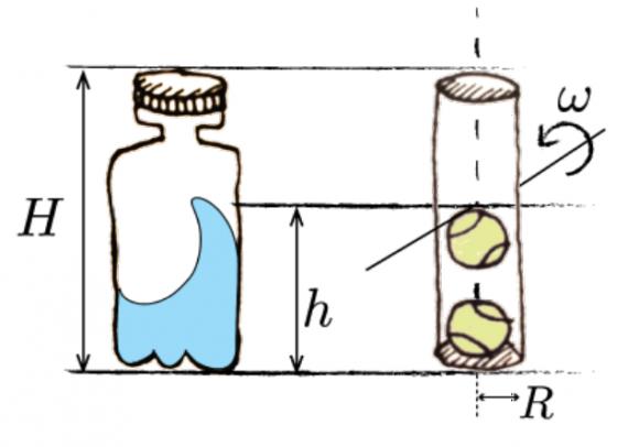 Dibujo20180101 Sketch geometry water bottle flip and tennis bottle flip arxiv 1712 08271