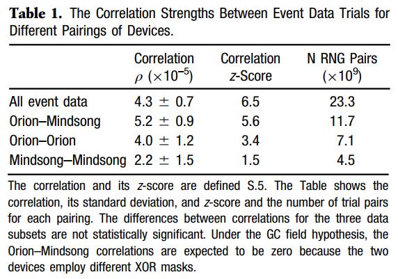 Dibujo20180102 correlation strengths different devices doi 10 1016 j explore 2016 12 003