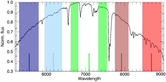 Dibujo20180103 KIC 8462852 spectrum featureless ranges photometry gtc arxiv 1801 00720
