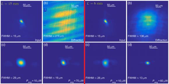 Dibujo20180324 3d spatiotemporal pulse-train soliton long and short crystals aps prx doi 10 1103 PhysRevX 7 041051