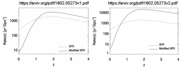 Dibujo20180325 v1 vs v2 explored range bbh event arxiv 1802 05273 v2